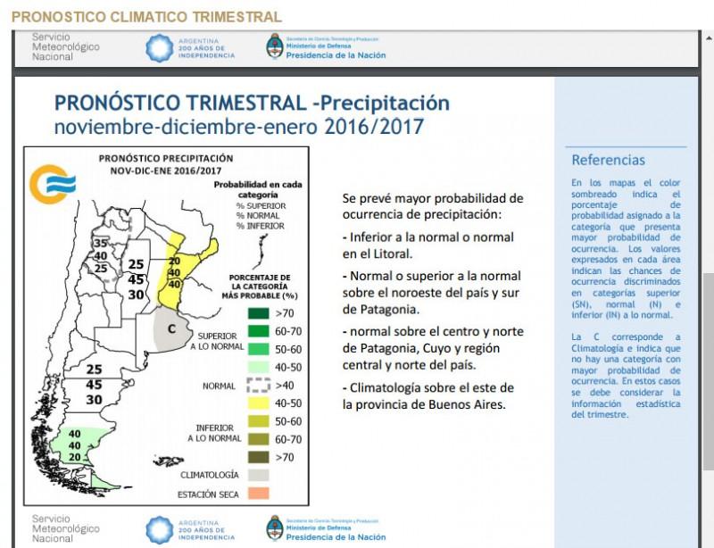 clima-pronostico-nov-2016-w