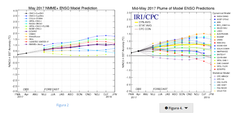 Clima-Mayo17-Cuadro 2