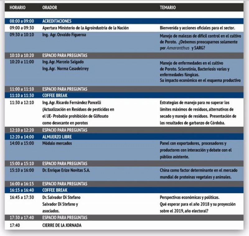CLERA 2018 programa